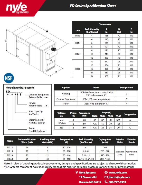 FD Spec Sheet